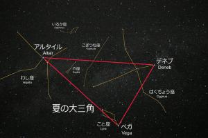 夏の大三角形 STEAM教育